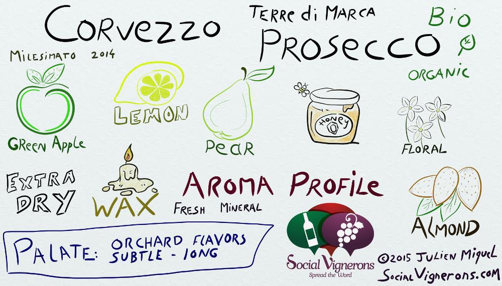 Corvezzo Prosecco Terre di Marca Extra dry Millesimato Organic Wine Aroma Profile picolo