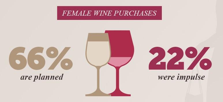 women-are-not-impulsive-buyers
