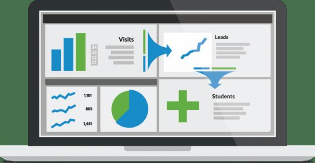medir las estadisticas de tu sitio web