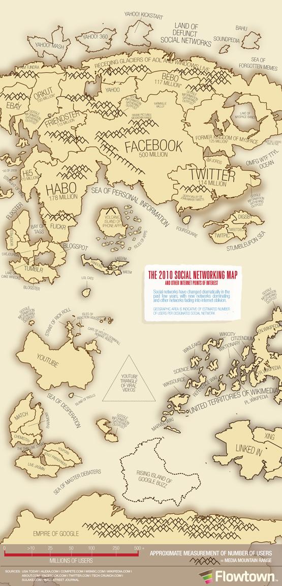 Social Network Map via flowtown
