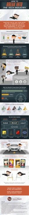 tech-startup-jobs-resumebear