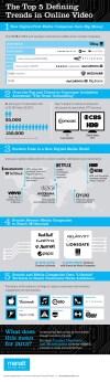 1423251400-top-5-online-video-infographic