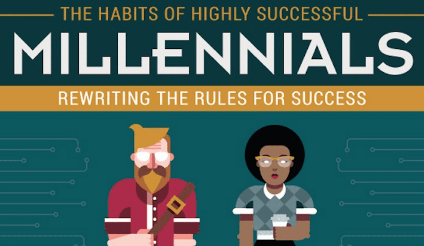 The Habits of Highly Successful Millenials
