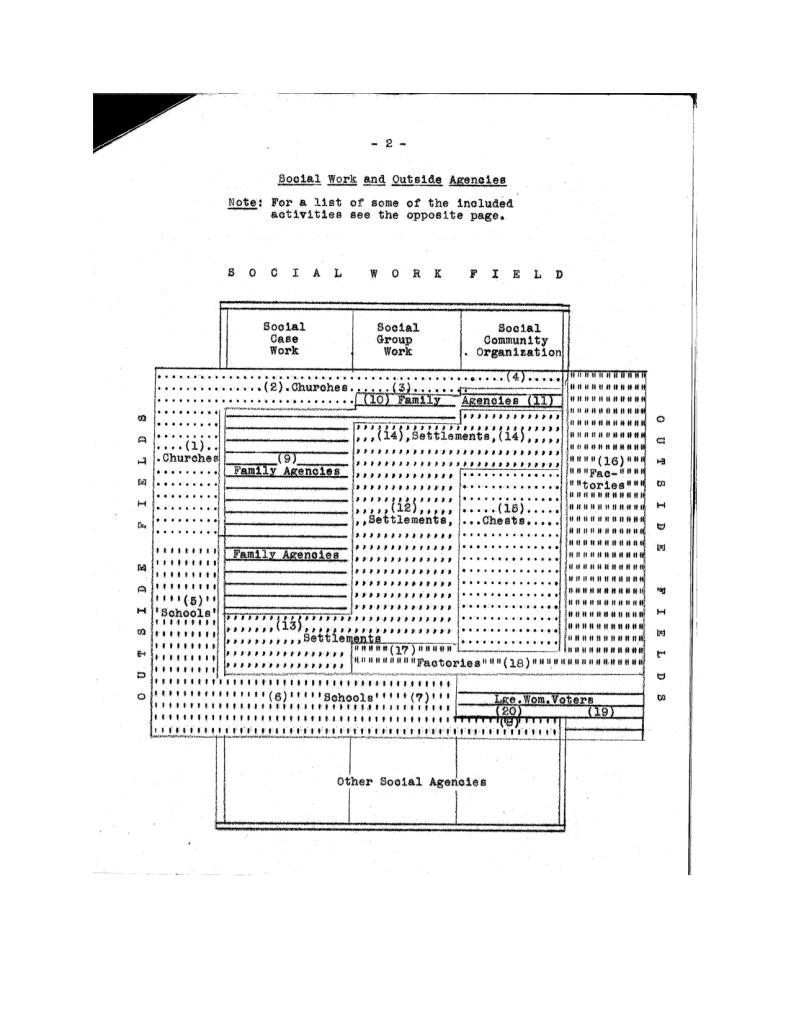 Page 2 Study