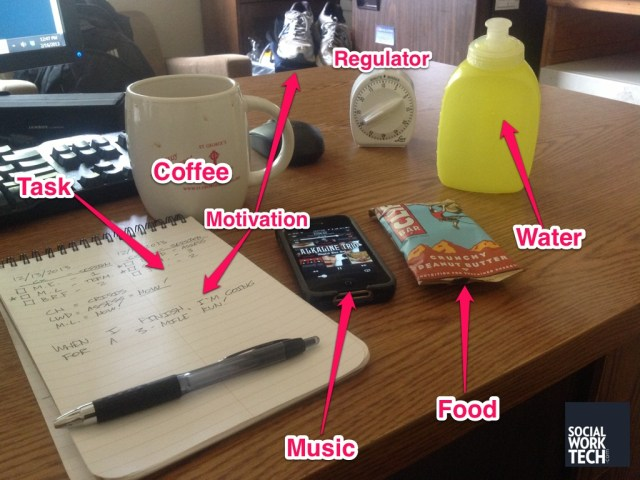 A picture of my working environment, which has a timer, water bottle, snack, music, motivation (running gear), coffee, and my task at hand.