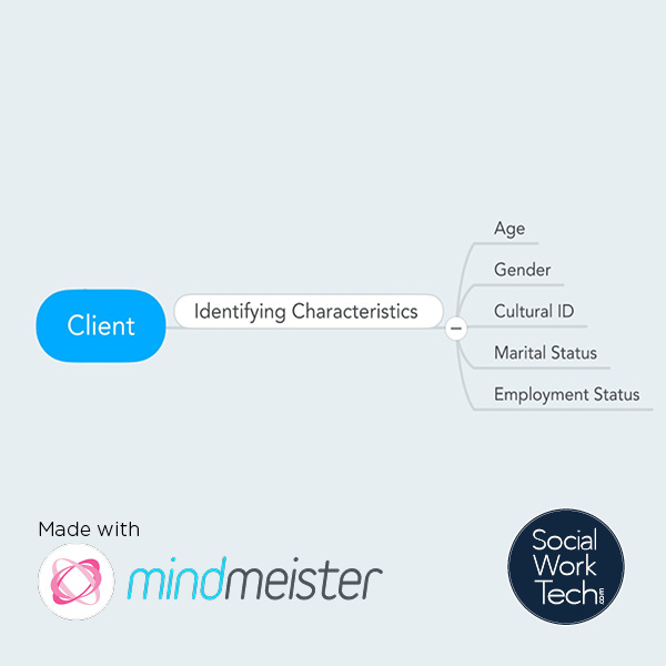 "A picture of a mind map: ""Client"" is at center, ""Identifying Characteristics"" comes out of it. Coming out of that is Age, Gender, Cultural ID, Marital Status, Employment Status. ""Made with Mindmeister"". Logo: Social Work Tech"