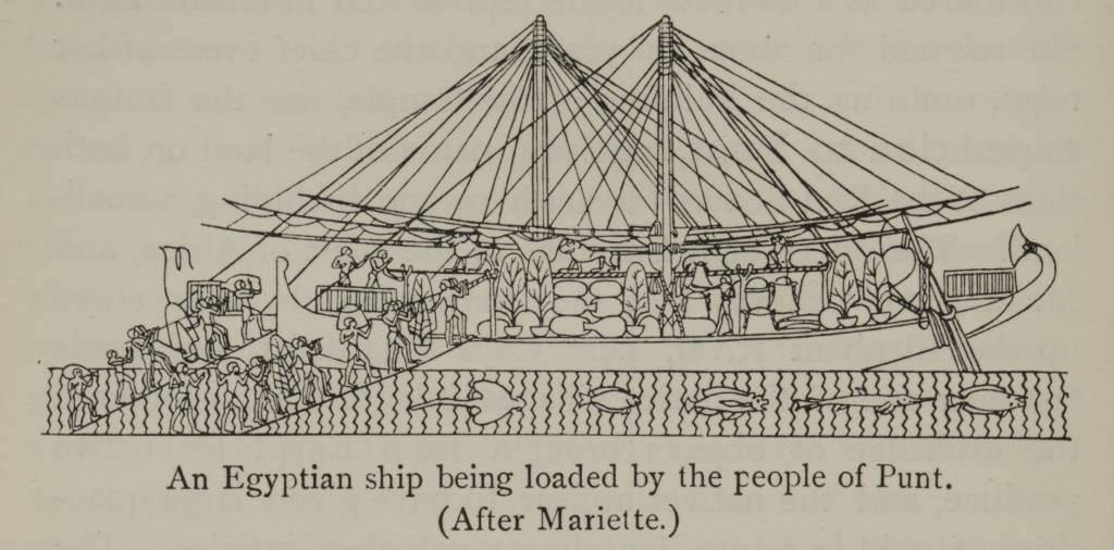 Um navio egípcio a ser embarcado por Pessoas de Punt.
