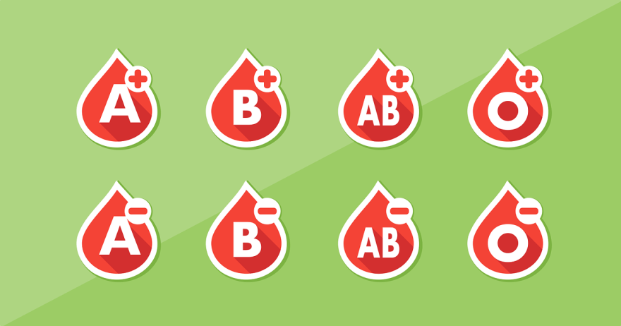 tipos sanguíneos e fator rh