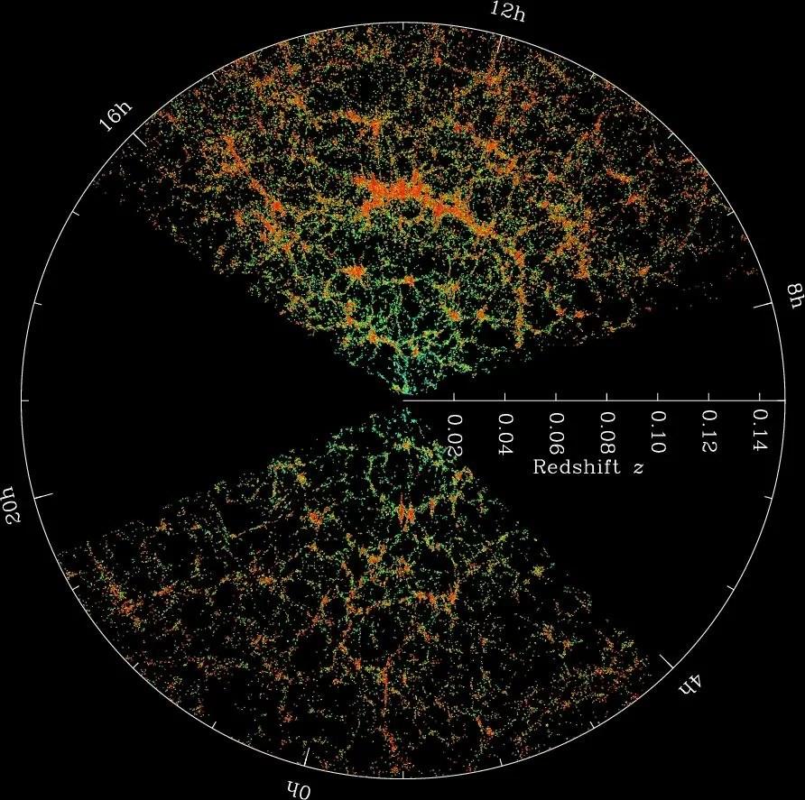 Cada ponto que forma a imagem é uma galáxia. Isso faz parte do levantamento SDSS. (Créditos da imagem: SDSS)