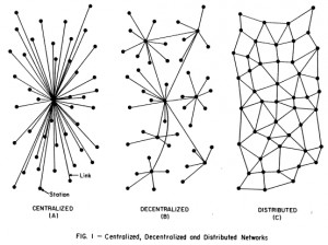 Networks: from centralized to distributed