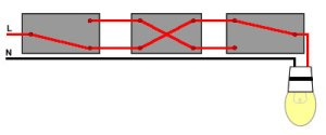 What is an Intermediate Switch?
