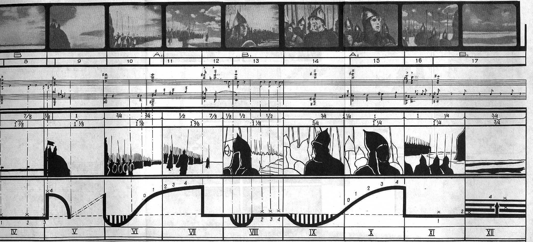 Image result for sergei eisenstein montage