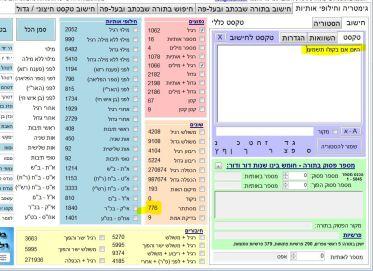 המסתתר = 776 - המילוי ללא מילה גדול = 5410 = ישראל = עם ישראל צריך לשמוע