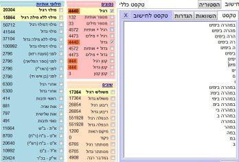 במהרה בימינו = 4440 - מקדש = 444 - כזכור: במהרה בימינו = 1692 (מילוי) - חמש שבע שבע שש = 1692