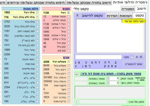כשנכתוב סוף גלות ישראל - נבדוק את המילוי - הגבוה נקבל 776 - מילוי ללא מילה