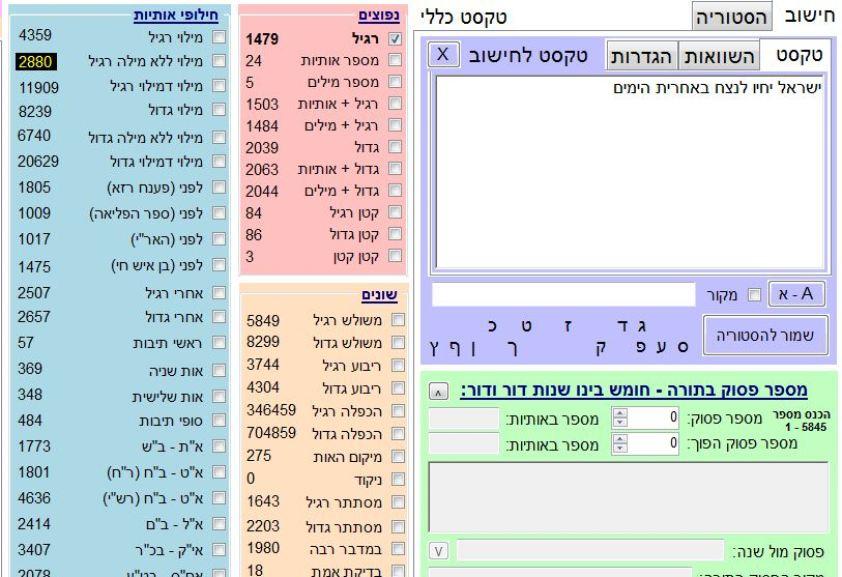 ישראל יחיו לנצח