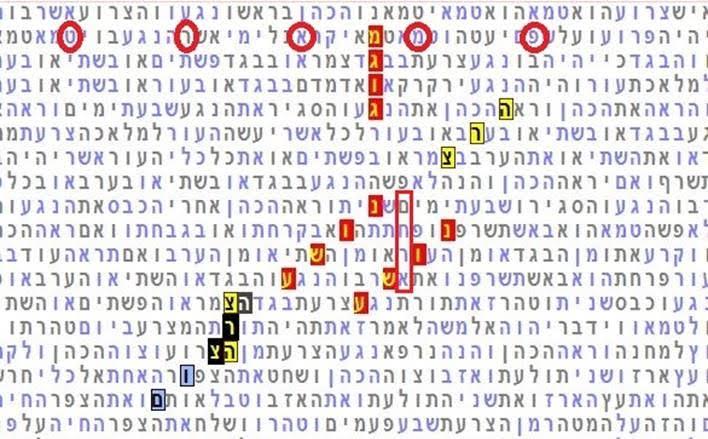 """האיום - כוכב - ניבירו תשע""""ז - משיח גוג מגוג בקודים בתורה גלזרסון"""
