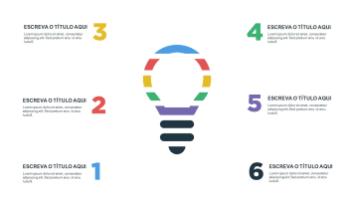 infografico de lampada ppt