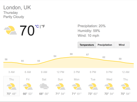 Nice weather forecast