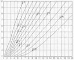 Definition of frequency probability - What it is, Meaning and Concept
