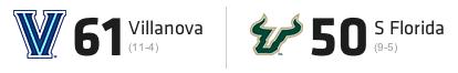 South Florida Bulls vs Villanova 2013 - Final Score