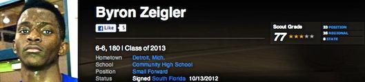 2013 Class Countdown: Bo Zeigler | by Matthew Manuri | SoFloBulls.com |