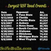 🎥 The Spartan Showdown   Largest USF Road Crowds   by Matthew Manuri   SoFloBulls.com  
