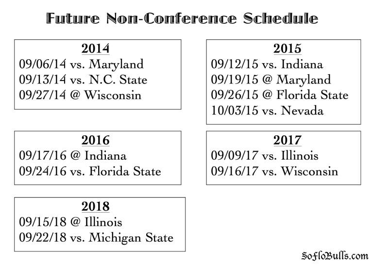 USF Football Future Non-Conference Schedule 2014-2018 (10.15.2013)