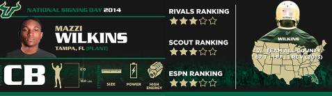 CB Mazzi Wilkins - USF Class of 2014 Recruiting Profile Picture (980x276)
