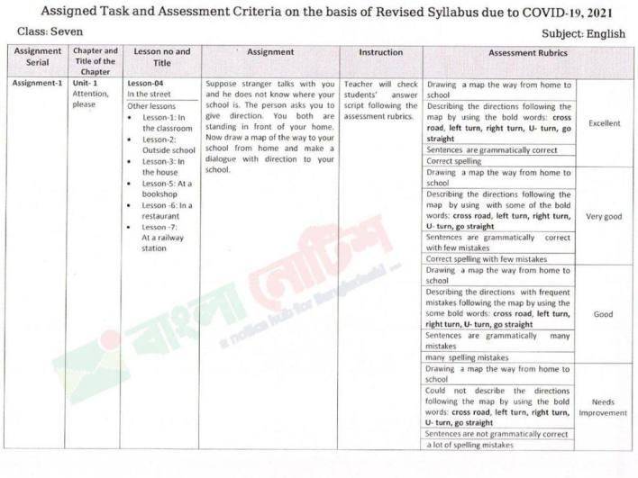 Class Seven 2nd week English assignment 2021 JPG and PDF