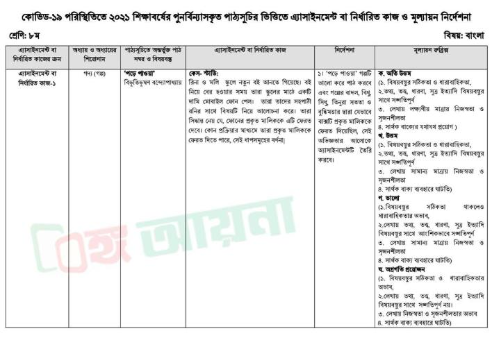 Bangla 1st Assignment Question for Class 8; Class 8 Assignment Answer 1st Week Bangla and Islam Solution