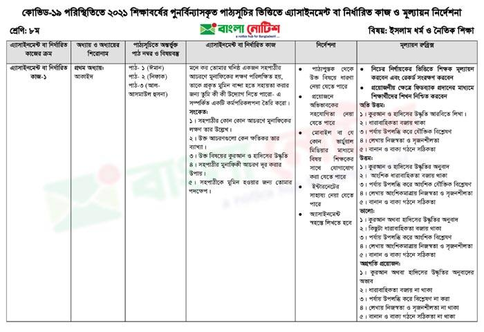 Class 8 Islam and Moral Education 1st Assignment Question; Class 8 Assignment Answer 1st Week Bangla and Islam Solution