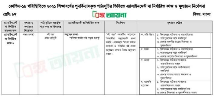 Bangla 1st Assignment Question for Class 9; Class 9 Assignment Answer 1st Week Bangla, BGS and Science