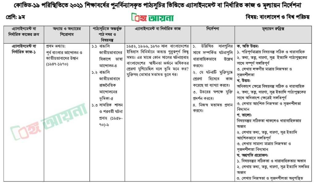 Bangladesh and Global Studies 1st Week Assignment of Class Nine Science Group