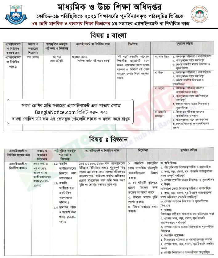 Class 9 First Assignment for Humanities and Business Studies Group (Bangla, and Science) of 2021