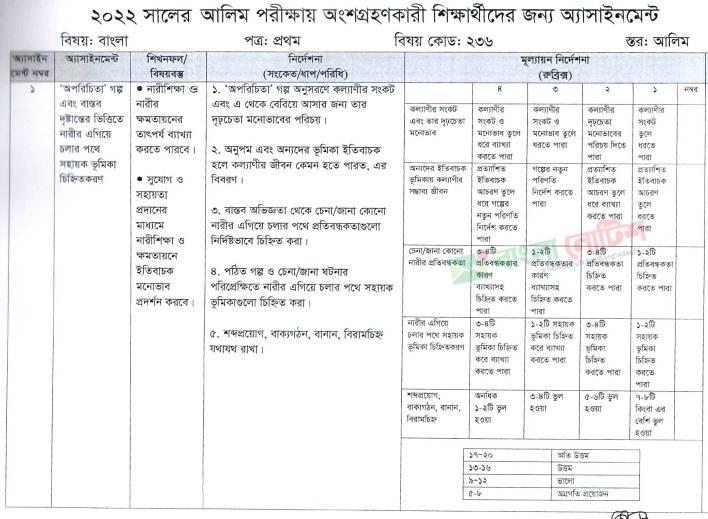 Alim 2022 Assignment 1st Week Bangla