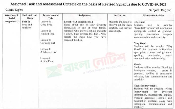 Class Eight 8th Week Assignment English