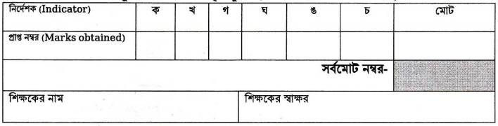 SSC Assignment 2021 Best Guideline