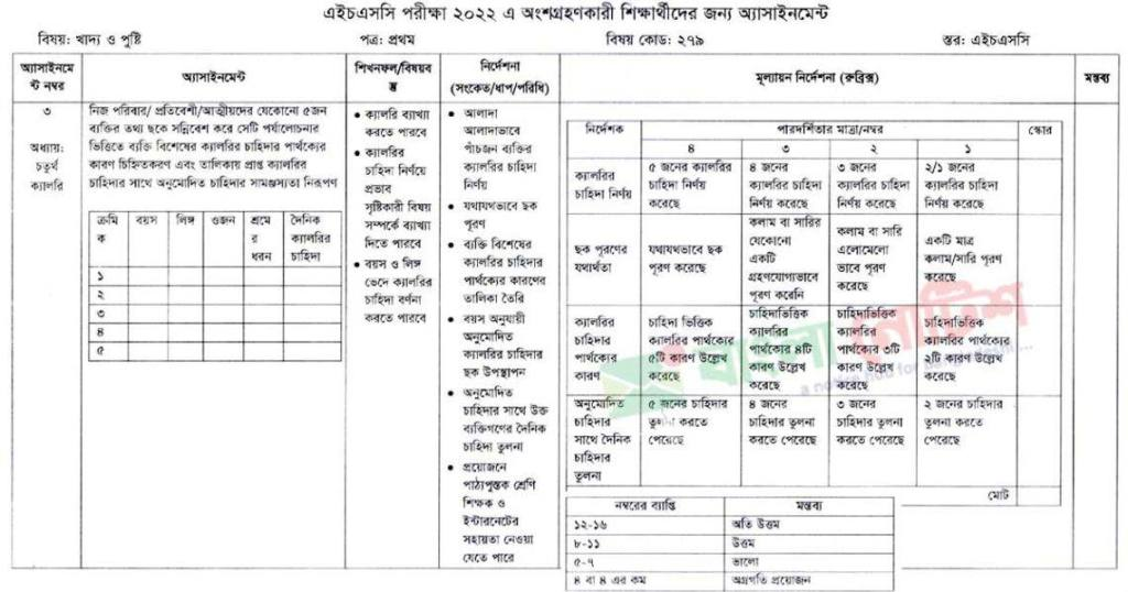 HSC 2022 4th Week Assignment