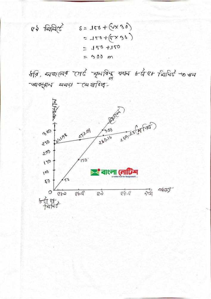 SSC Assignment 2021 2nd Week Physics Answer