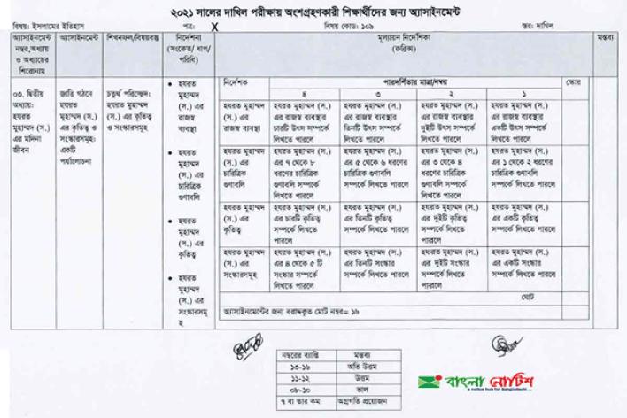 dakhil 5th Week Assignment 2021