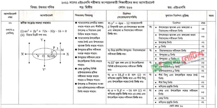 HSC Higher Math Assignment Answer 2021 3rd Week