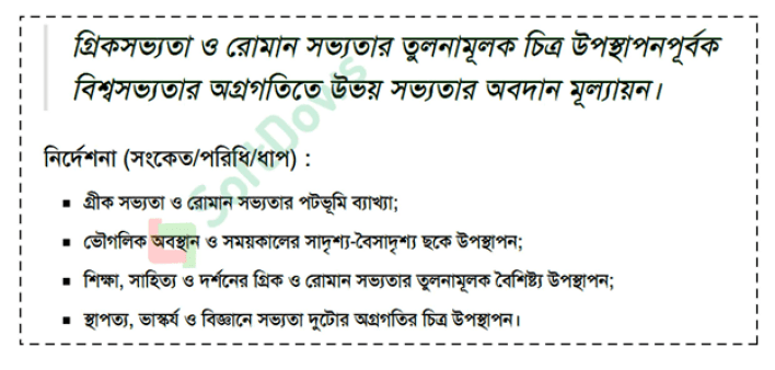 SSC History and World Civilization Assignment Answer 2021