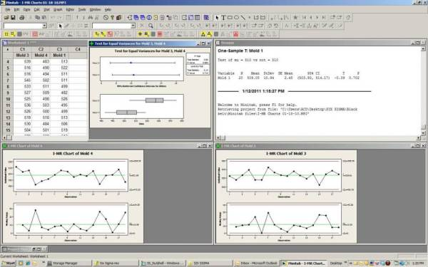 Minitab 19.2 Crack + Product Key 2021 Free Download Latest