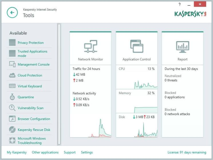 Freekaspersky internet security Download 2016
