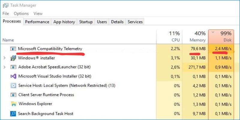 windows 10 task manager disk usage high