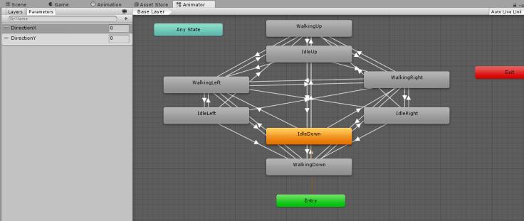 player_animator