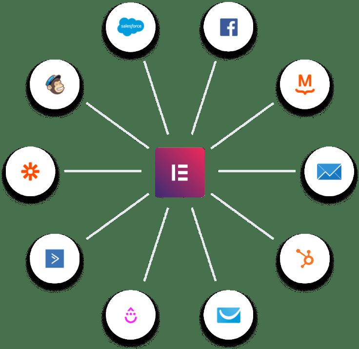 Marketing_Integrations-1.png