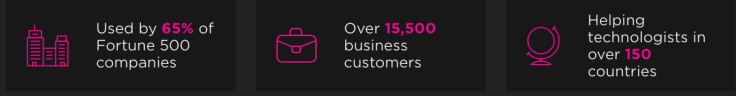 pluralsight-user.png