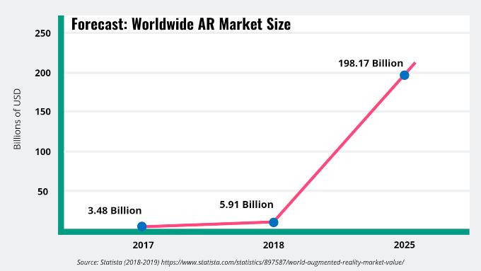 AR-Market-Size-Forecast_Small